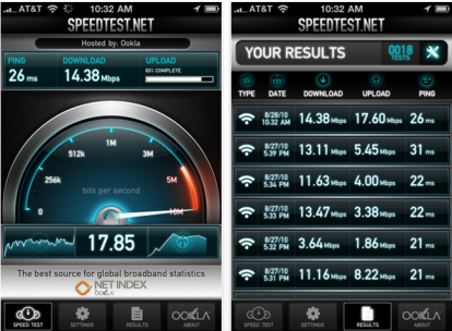 speed test fastweb
