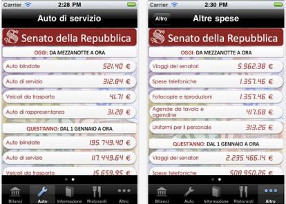 Manovra finanziaria 2011, ecco cosa prevede Lacasta-iphone-414x296