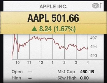 Le azioni di Apple superano quota 500$ per la prima volta nella storia dell'azienda