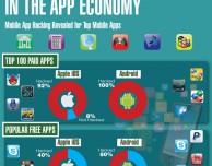 Sempre più app iOS vengono crackate