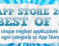 """""""iPhoneItalia App Store 2012: The Best of"""": le 5 migliori applicazioni della categoria """"News"""""""