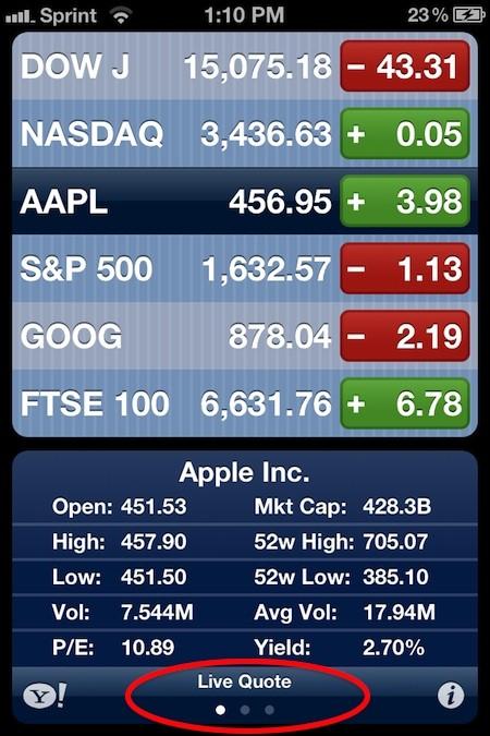 apple-stock-tips-bottom-swipe