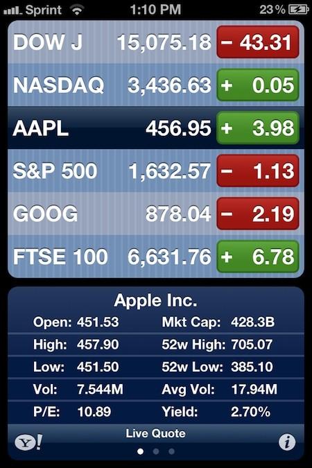 apple-stocks-tip1-shot