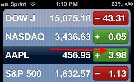 stocks-arrow-tip