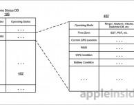 Apple brevetta un sistema di condivisione status tramite iPhone: addio telefonate quando siamo occupati!