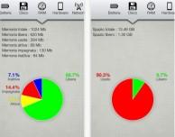 ALSystem, l'app per monitorare lo stato del tuo iPhone