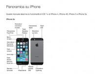 Disponibile il manuale in italiano di iPhone 5s e iOS 7