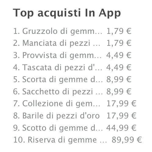 acquisti in app