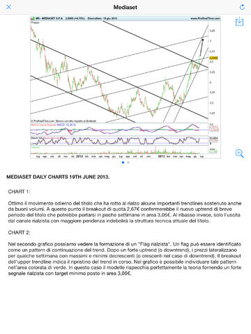 Sviluppare trading system