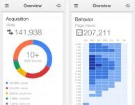 "Google lancia l'app di ""Analytics"" su iOS"