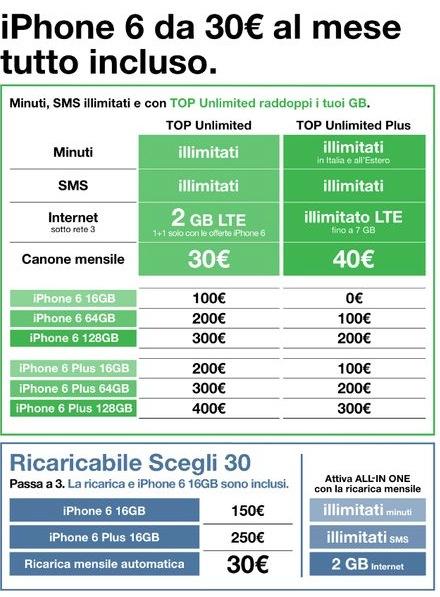 Tim, Vodafone e 3 Italia: ecco tutte le offerte per acquistare ...