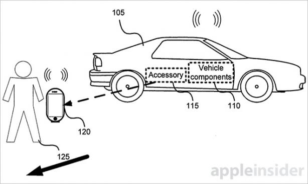 Brevetto Apple: con CarPlay potremo accendere il motore della nostra auto