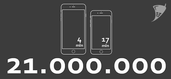 I dati di vendita di iPhone 6 e iPhone 6 Plus come non li avete mai letti