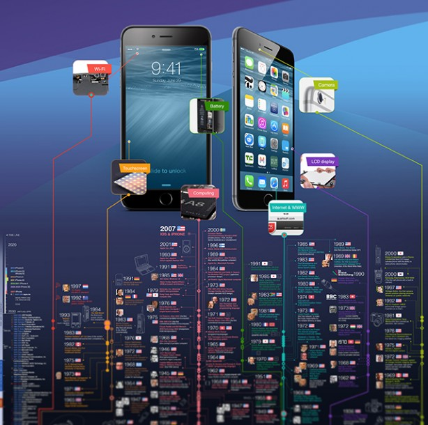 iphone-tech-history-infographic-preview