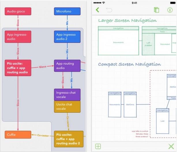 Omnigraffle 2 l 39 app per realizzare i tuoi progetti for Crea i tuoi progetti