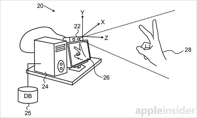 Apple brevetta un sistema di riconoscimento delle gesture for Cuffie antirumore per studiare