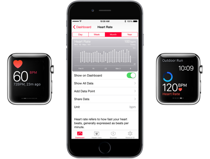 Apple Watch come cardiofrequenzimetro: Apple ne spiega il funzionamento