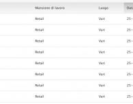Sul sito Apple compaiono le offerte di lavoro per l'Apple Store Piazza della Repubblica di Firenze