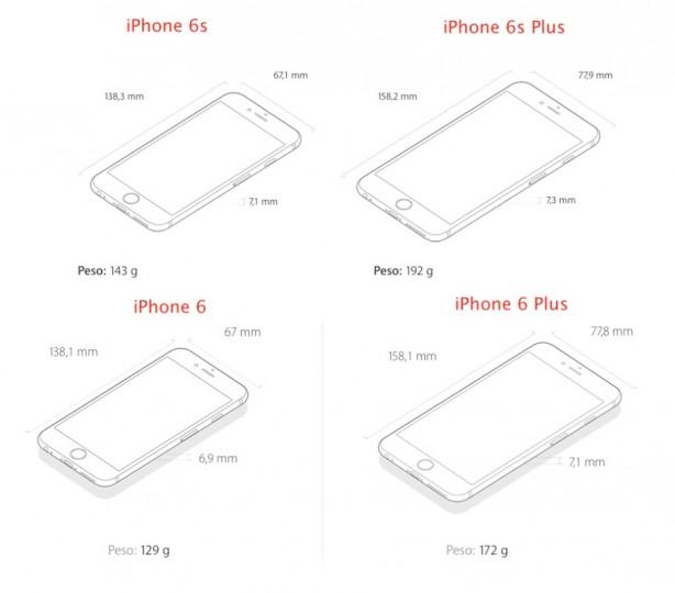 dimensioni cover iphone se