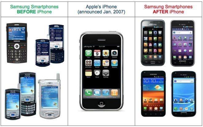 I dirigenti Apple dovranno testimoniare nella nuova causa contro Samsung