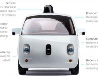 Apple assume un ex-Google specializzato in auto elettriche