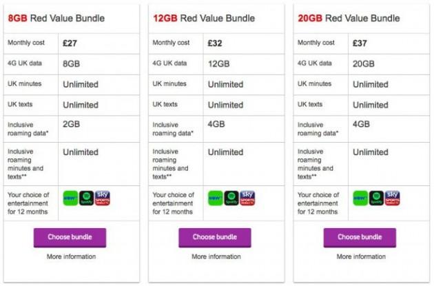 Grazie A Questa Decisione, I Clienti Vodafone UK Non Dovranno Più Pagare  Costi Aggiuntivi Quando Si Trovano Allu0027estero, Ovviamente In Uno Dei Paesi  Dellu0027UE.