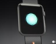 Apple spiega alcuni dettagli di Breathe