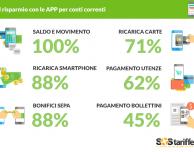 App di mobile banking: quali sono funzionalità, costi e risparmi?