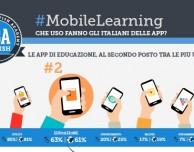 In Italia sono sempre più utilizzate le app per imparare le lingue straniere