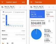 Google Analytics si aggiorna con diverse novità