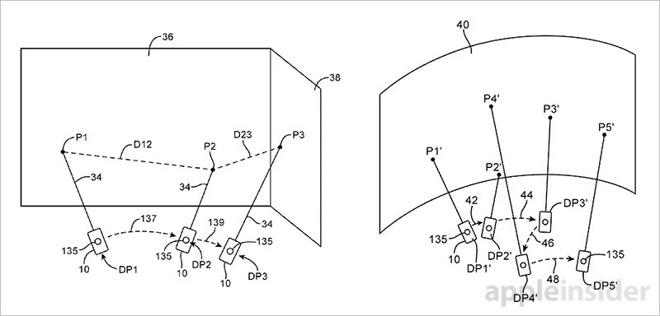 Apple pubblica tre interessanti brevetti