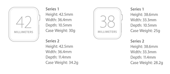 il nuovo apple watch pi spesso e pesante del precedente iphone italia. Black Bedroom Furniture Sets. Home Design Ideas