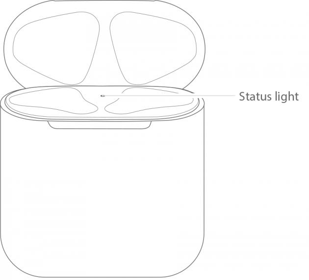 airpods-status-light-tech-spec