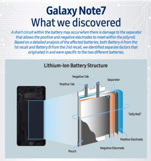 batteria samsung galaxy note 7