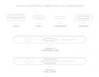Perchè Apple non utilizza la USB-C al posto della porta Lightning su iPhone?