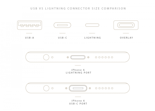 usb-c-vs-lightning-port-size-dimension-comparison-graphic
