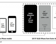 """KGI: """"L'iPhone 8 avrà una nuova area funzionale che sostituirà il tasto Home"""""""