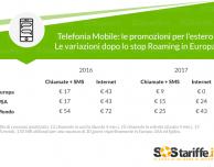 Stop roaming in Europa, ecco le promozioni più vantaggiose per viaggiare all'estero