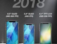 """KGI: """"Nel 2018 arriverà l'iPhone X Plus da 6.5 pollici, e non solo…"""""""
