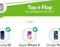 Smartphone 2017, i top e flop secondo SosTariffe.it
