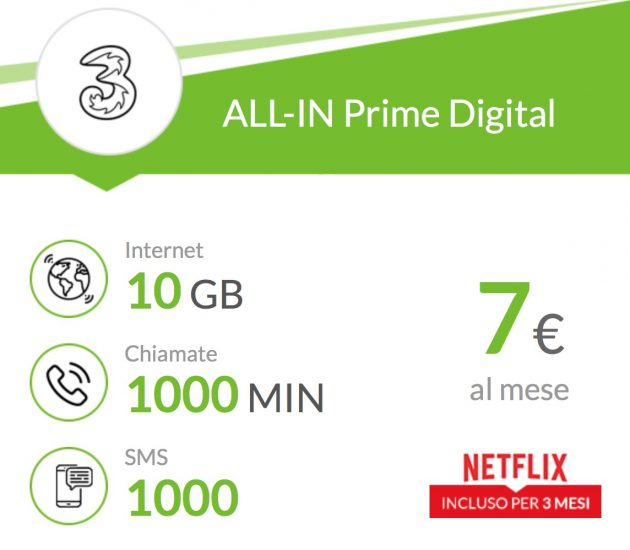Due nuove da Tre Italia: ALL-IN Prime Digital e ALL-IN Master ...