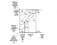 iPhone al buio, nuovo brevetto Apple per proteggere al meglio i tuoi occhi