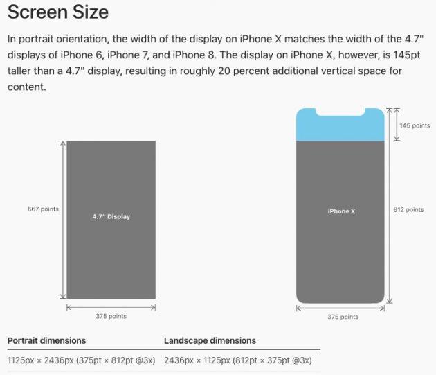 Ios 12 Svela Le Dimensioni Del Prossimo Iphone X Plus Iphone Italia
