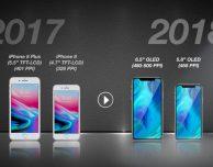 Sarà l'iPhone da 6.4 pollici il più venduto del 2018 – Report