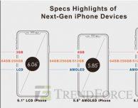iPhone 2018, compatibilità con Apple Pencil e 512GB di storage per i modelli OLED?