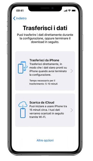 Come Trasferire I Dati Da Un Vecchio A Un Nuovo Iphone Iphone Italia