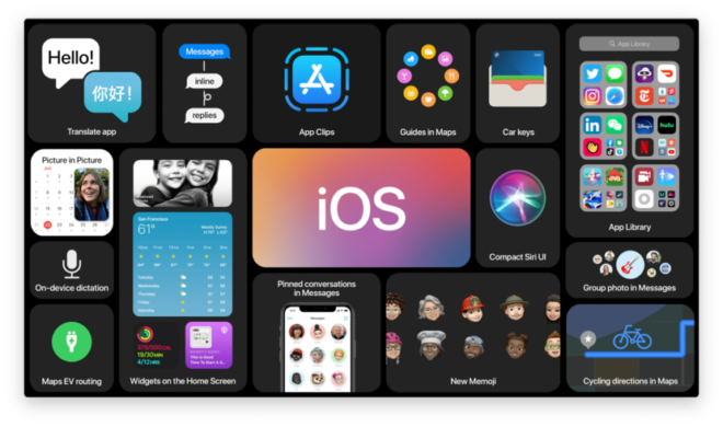 Come utilizzare un MAC Address casuale su iPhone- iPhone ...