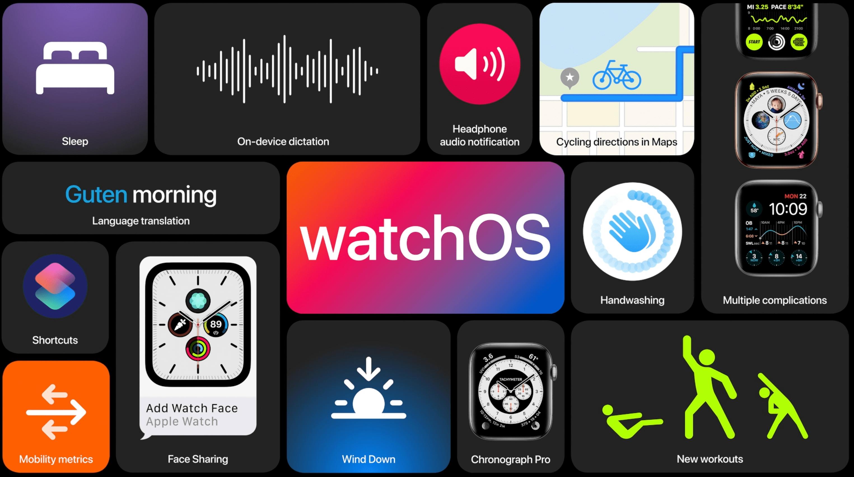 Apple rilascia watchOS 7.4 beta 3