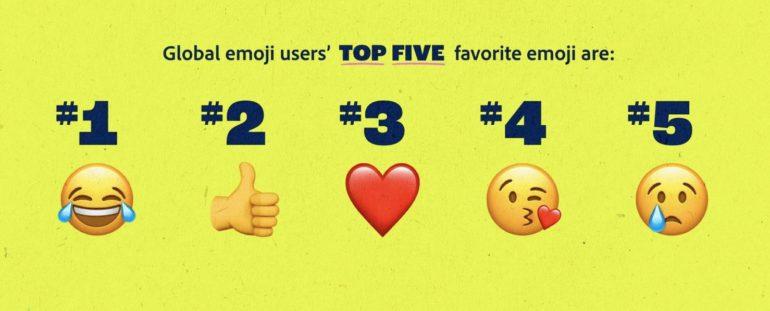 emoji utilizzate 2021